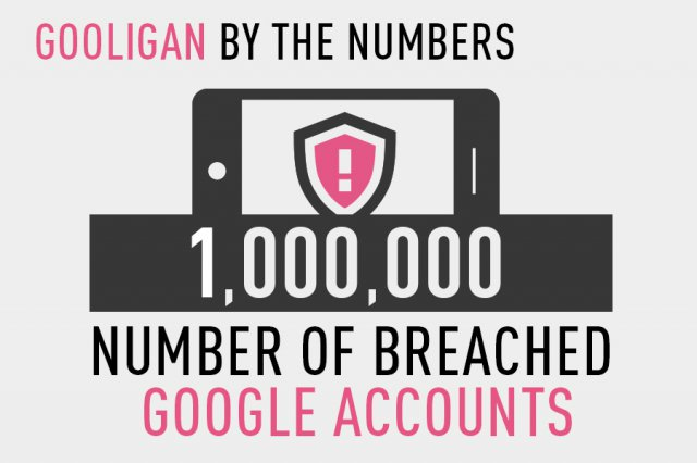 Gooligan, a rischio un milione di account Google